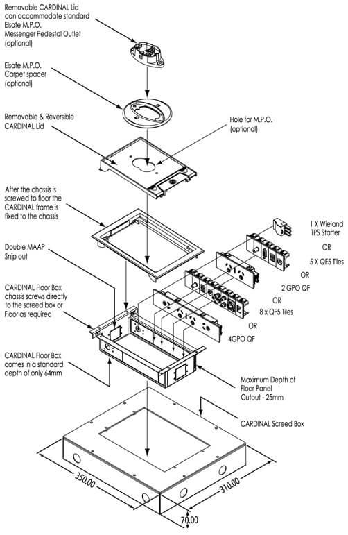 Cardinal in floor box power distribution OE Elsafe